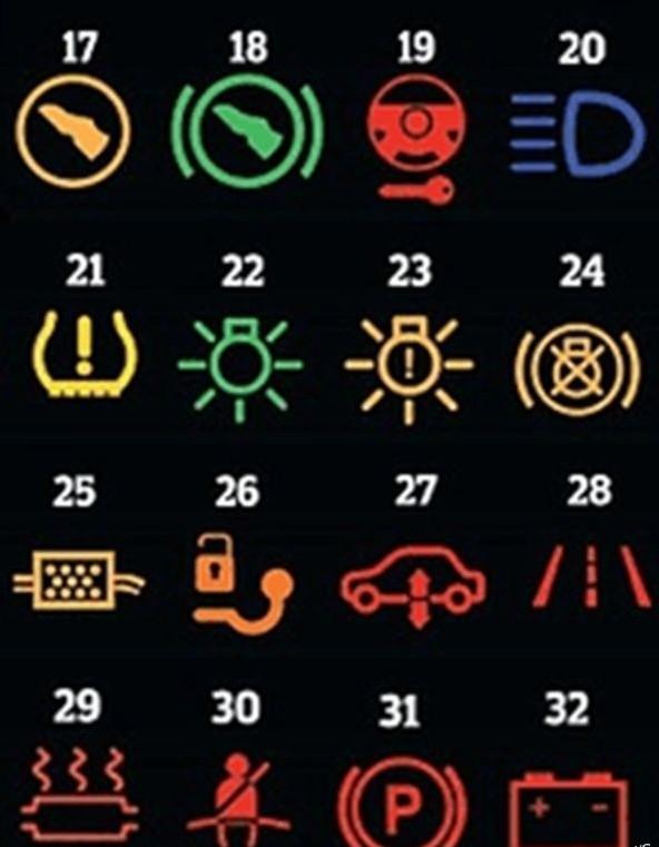 Значения значков на приборной панели автомобиля (4 фото ...