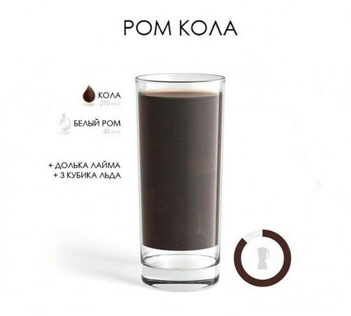 Ром-Кола