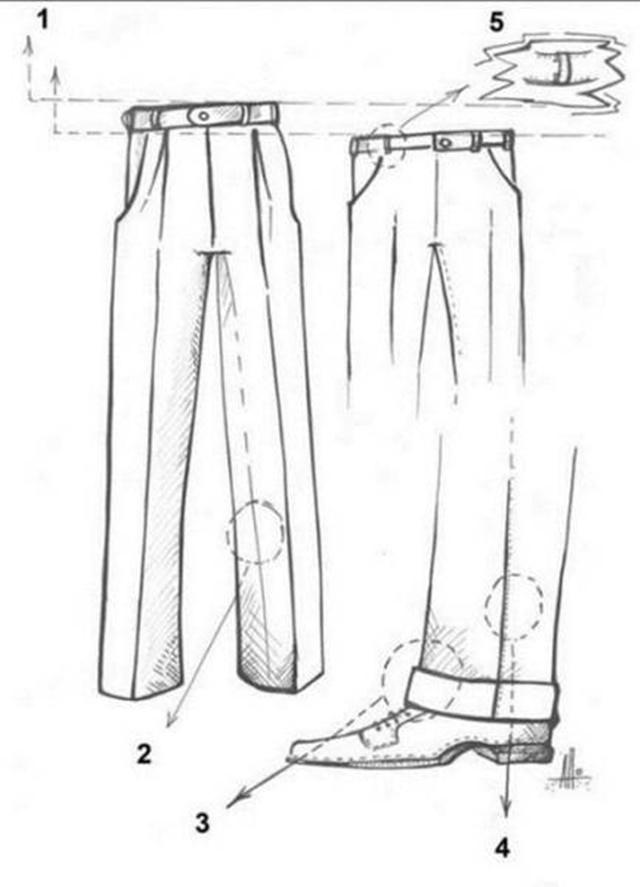 Мужской костюм «в разрезе» (названия всех деталей и советы по выбору)