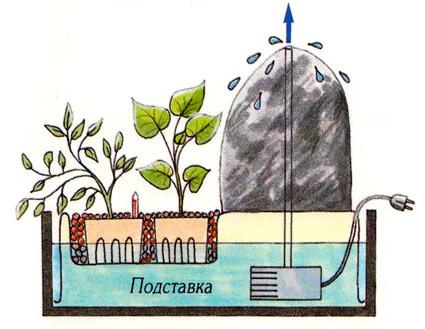 как сделать домашний фонтанчик