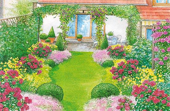 оформление дизайн участка двора на даче