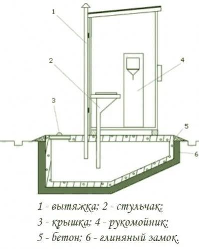 простой деревянный туалет