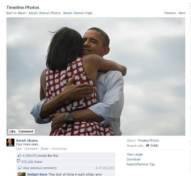 Фотография, которая получила наибольшее количество лайков и ретвитов в истории