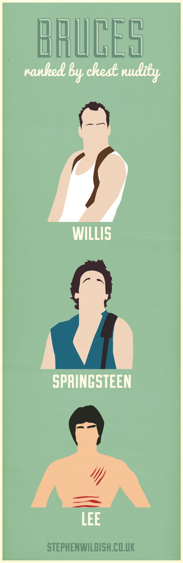 Stephen Wildish & other. Минипостеры о вещах, делающих героев кино и других историй