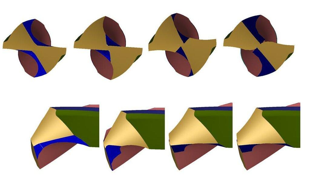 Shape Potocki transverse cutting edge:form A, form b, form C, circular gun nose