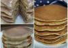 Resep Simple pancake Paling Gampang