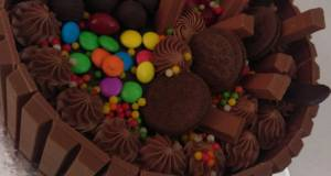 Chocolate Land