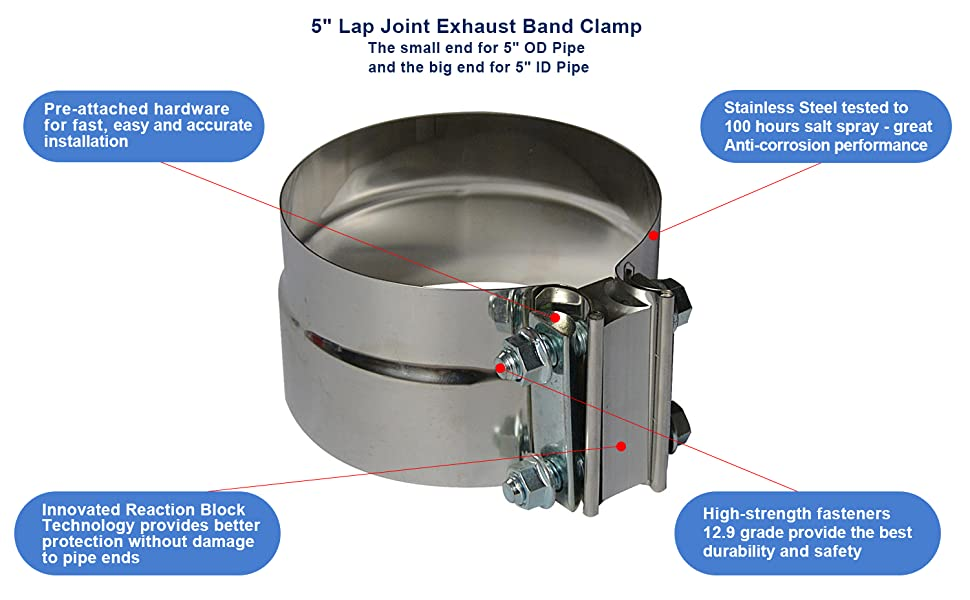 roadformer 5 lap joint exhaust band