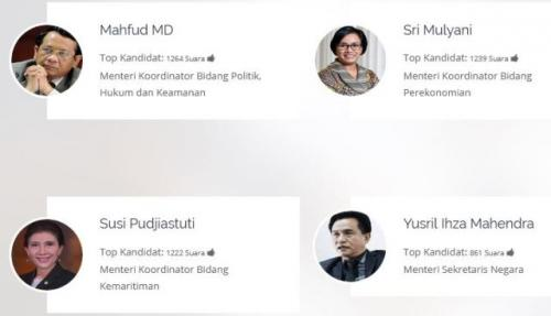 Polling Kandidat Menteri Jokowi