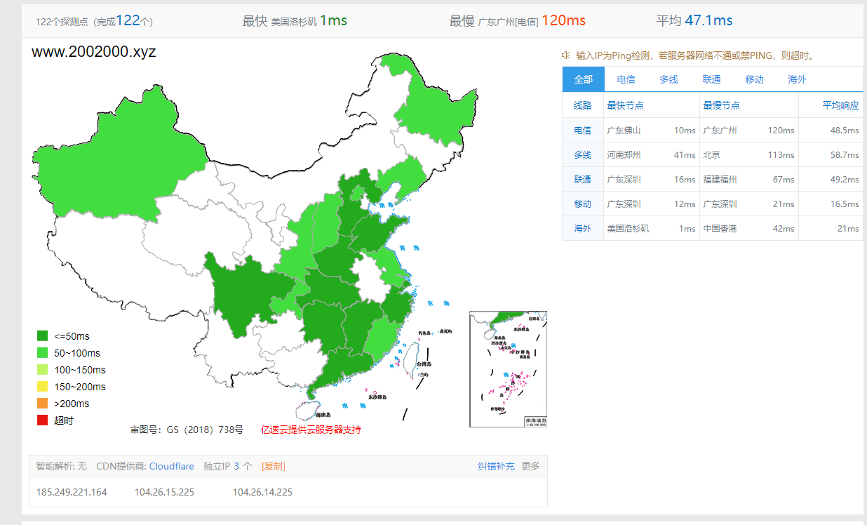 香港Ping