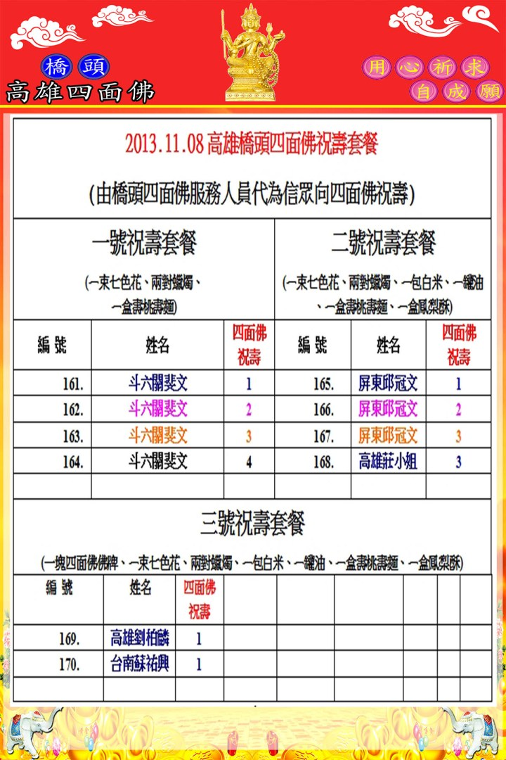 2013.11.08高雄橋頭四面佛祝壽套餐