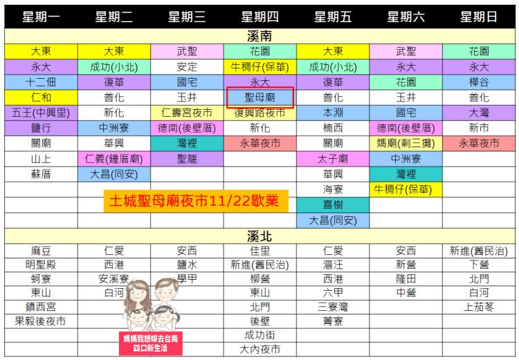 【台南美食】2020台南夜市一覽表總整理,台南夜市懶人包,來台南逛夜市就靠這一篇!