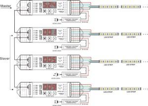 DMX512 Decoder LED RGBWhiteWarm white strip decoder