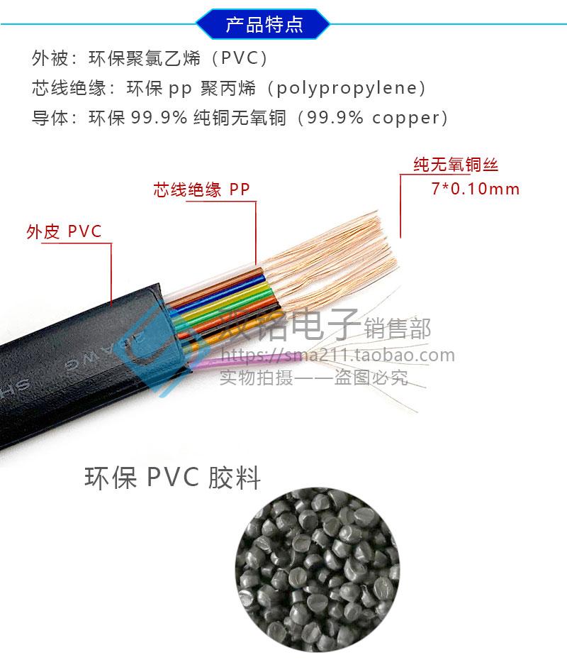 10芯扁平線 RJ48 10P10C雙水晶頭扁平電話線 10P訊號線 數據線