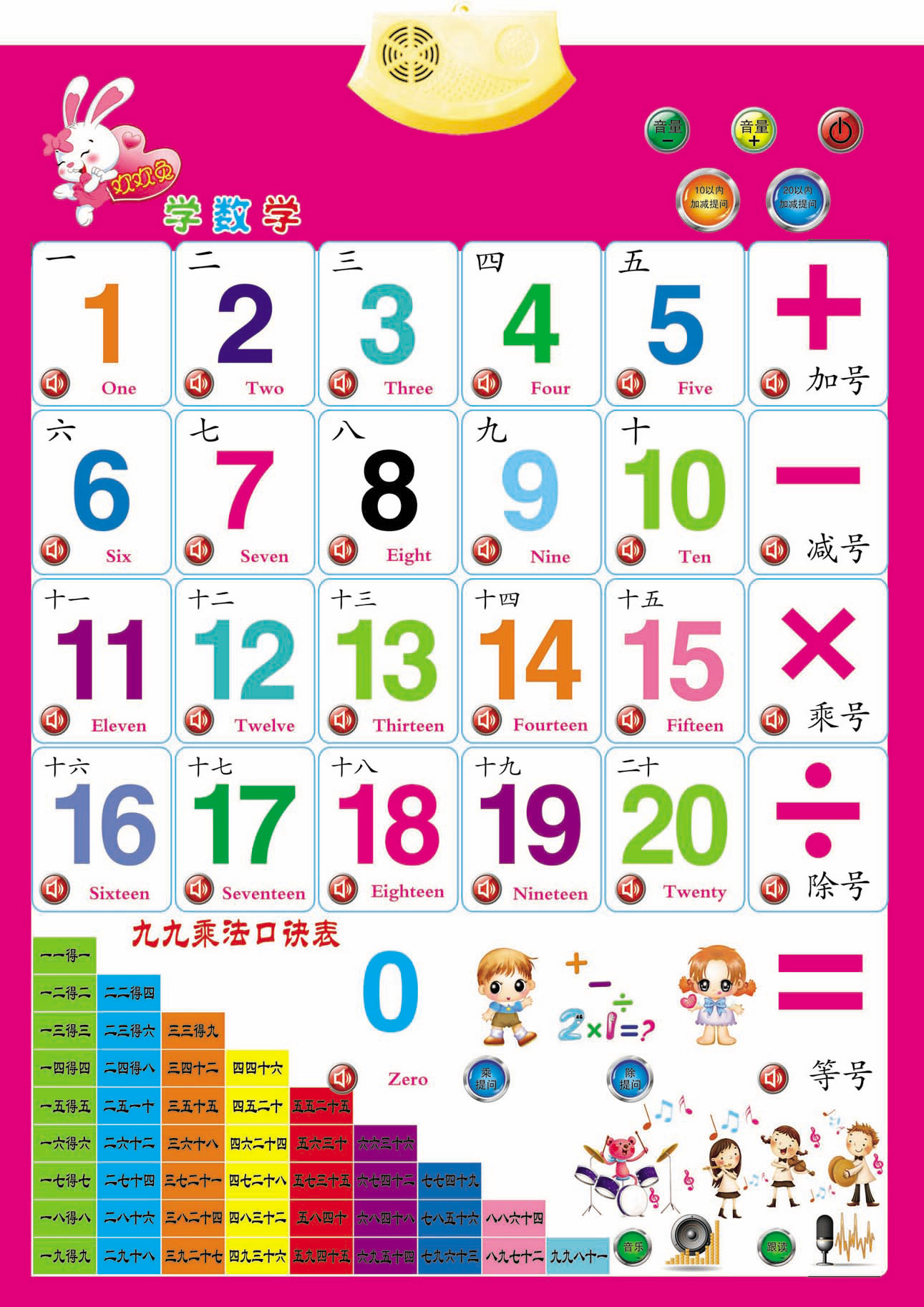 Young Children S Early Education Has Sound Wall Chart