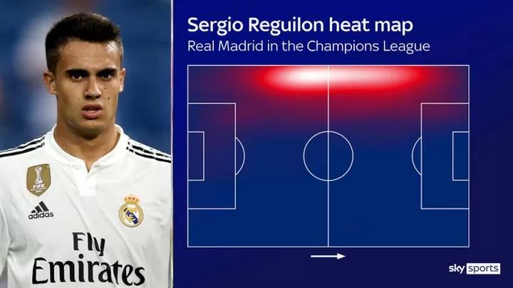 Gareth Bale and Sergio Reguilon could change Tottenham's system 4