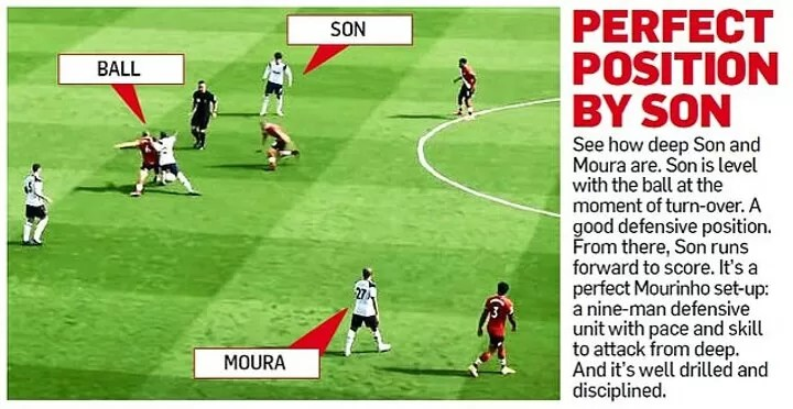 Master' Mourinho can outwit gung-ho Manchester United in a game of counter-attack chicken 3