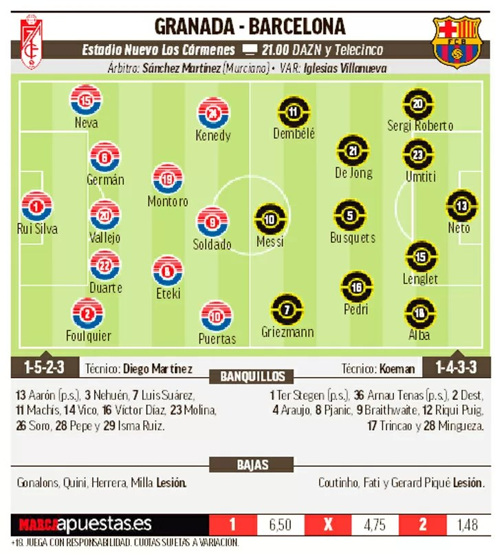Granada vs Barcelona: A safe route to a trophy this season 2