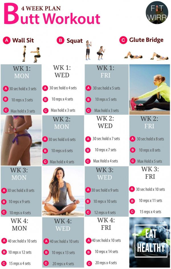 4 Week Butt Workout Challenge - See How Fit You Are: 20 Tough…