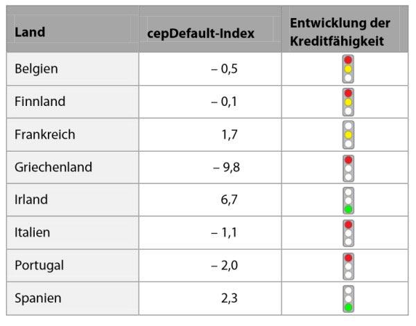 cepDefault-Index
