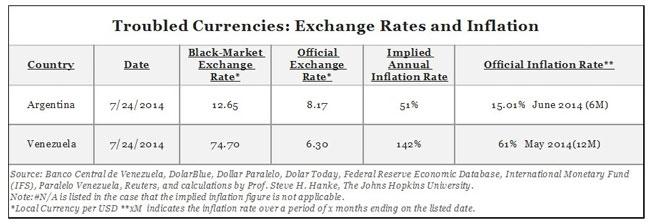 Προβληματικά νομίσματα, οι ισοτιμίες και ο