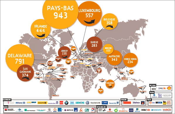 Φορολογικοί-παράδεισοι---ο-αριθμός-των-φορογικών-εδρών-των-ξένων-πολυεθνικών