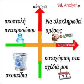 μέθοδος-Αϊζενχάουερ