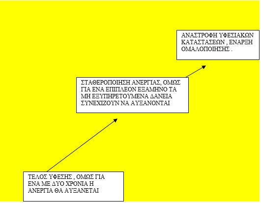 ΓΡΑΦΗΜΑ - Λέκκας