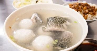 【台南美食】王氏魚皮。每日直送新鮮虱目魚!在地人激推高CP值早餐