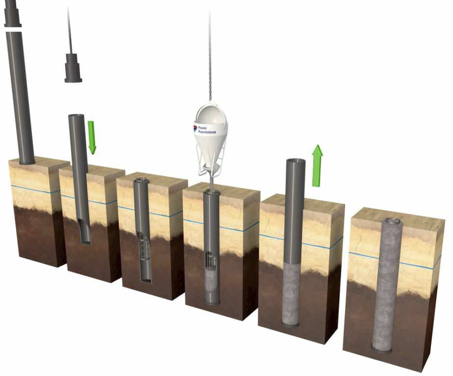 Driven-pipe pile - DRIVEN CAST - FRANKI FOUNDATIONS BELGIUM - steel / concrete / foundation