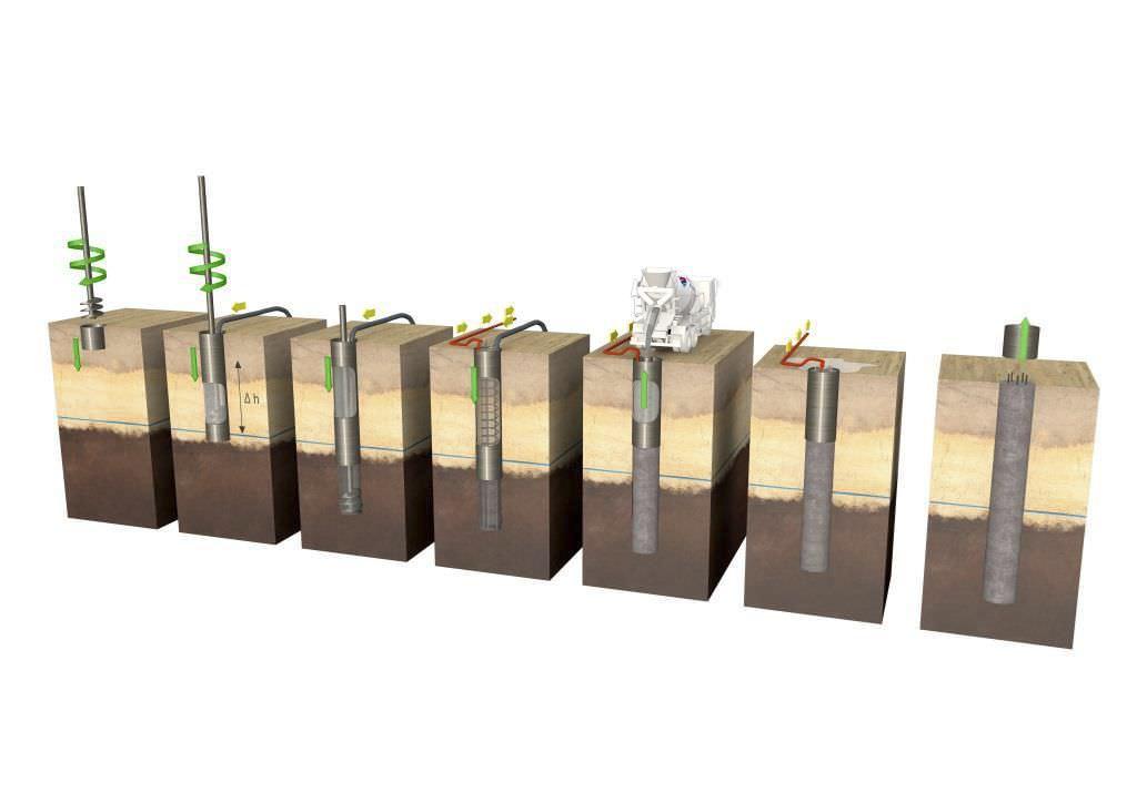 Bored pile - LARGE DIAMETER UNDER THIXOTROPIC FLUID - FRANKI FOUNDATIONS BELGIUM - concrete / steel / foundation
