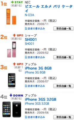 bcn-cellphone-ranking-20091101