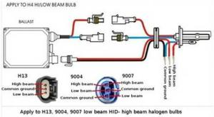 35W H11 Xenon HID Conversion Kit Slim Ballast & Bulbs