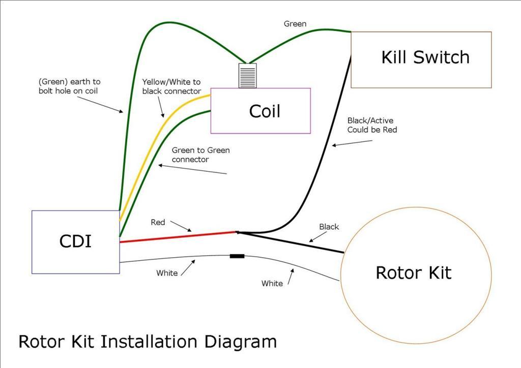 374595904_o?resize=640%2C453 pit bike wiring diagram 125cc hobbiesxstyle pocket bike wiring diagram at soozxer.org