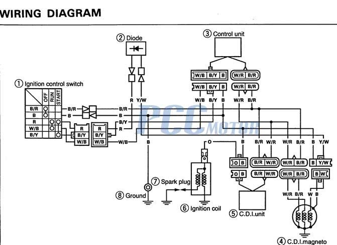 PW50 WIRING DIAGRAMS