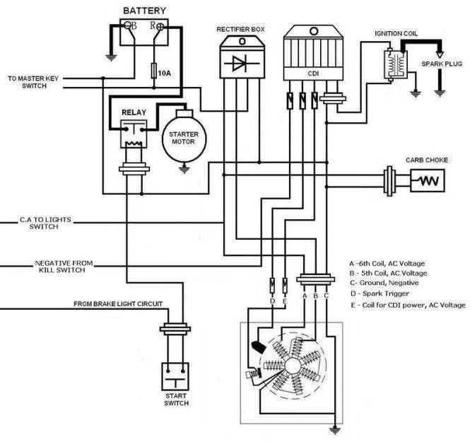 moped ignition wiring diagram moped image wiring gy6 50cc wiring diagram wiring diagram on moped ignition wiring diagram