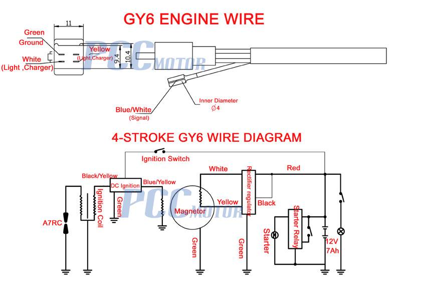 50cc 150cc Moped GY6 Wire Diagram