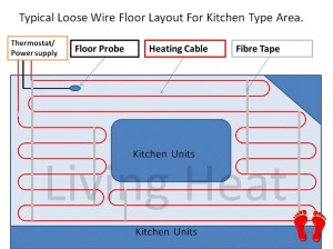 Underfloor Heating Cable KIT With Thermostat Option FOR