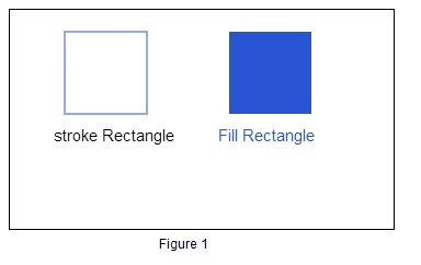 stroke and fill rectangle in html5