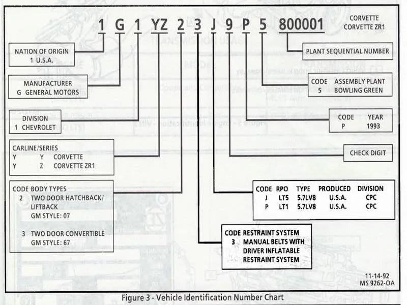 Wiring Diagram Fuse Box