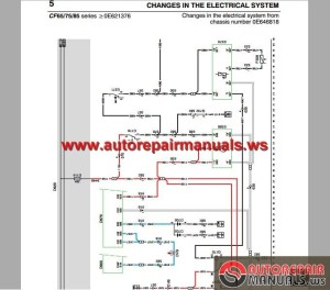 DAF CF65, CF75, CF85 (from Chassis 0E621376)z Electrical