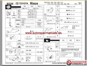 Toyota Hiace 19892004 Workshop Manual | Auto Repair
