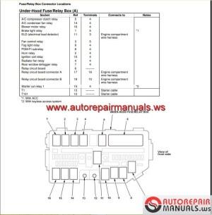 HONDA CRV 2015 Workshop Manual | Auto Repair Manual Forum  Heavy Equipment Forums  Download