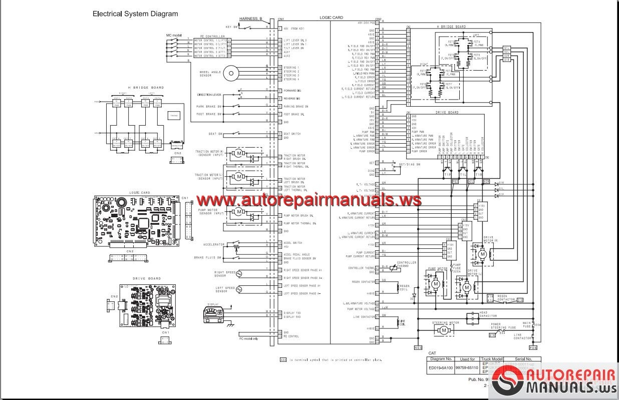 Wiring Diagram Yamaha G2a Yamaha G2A Pick Up Coil Wiring