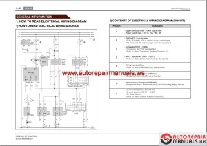 SsangYong Actyon Sports Q146 201001 Service Manuals and Electric Wiring Diagrams   Auto Repair