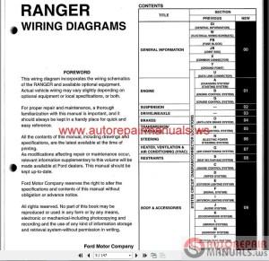 Ford Ranger 20052010 Service Repair Manual | Auto Repair Manual Forum  Heavy Equipment Forums