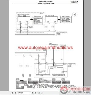 Mitsubishi Mirage 2015 Wiring Diagrams | Auto Repair