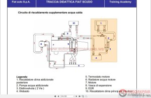 Fiat Workshop Manual, eLearn, DTE | Auto Repair Manual Forum  Heavy Equipment Forums  Download