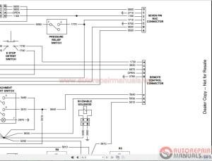 Bobcat Schematics Manual Full Set DVD | Auto Repair Manual Forum  Heavy Equipment Forums