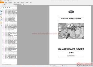 Land Rover Range Rover Sport 2014 L494 Electrical Wiring Diagram   Auto Repair Manual Forum